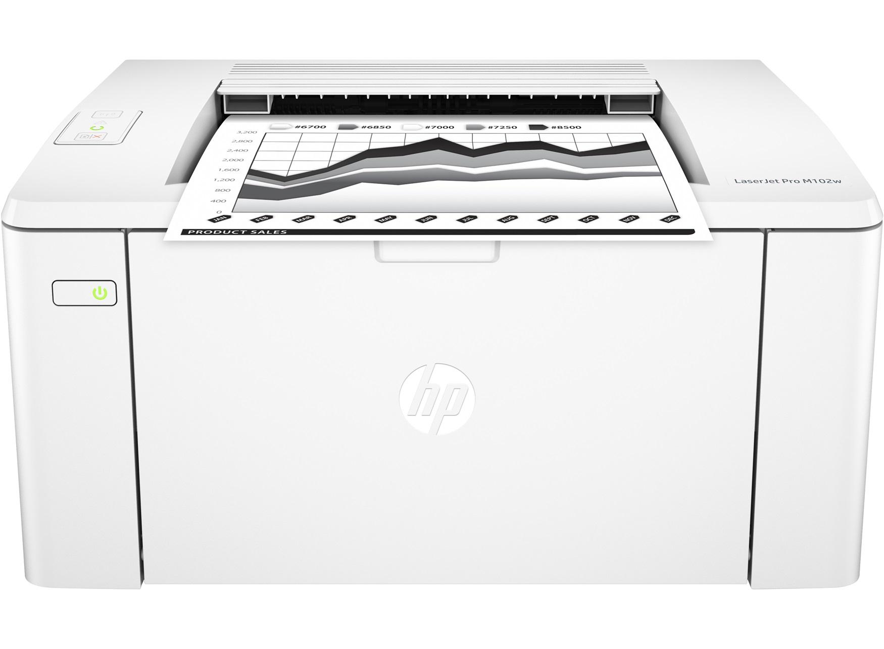 Hewlett-Packard HP LaserJet Pro M102a, Schwarzweiss Laser Drucker, A4, 22 Seiten pro Minute, Drucken